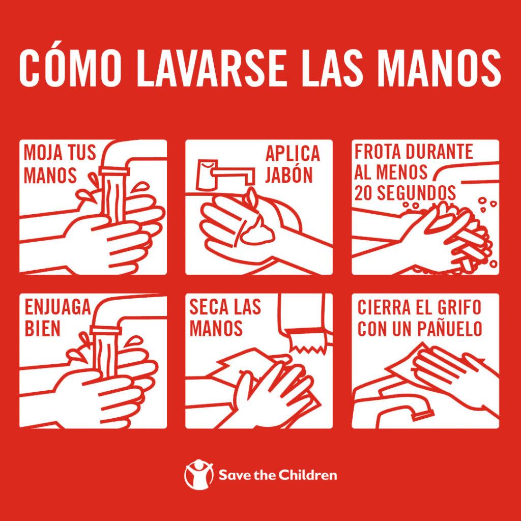 Cómo lavarse las manos con el coronavirus